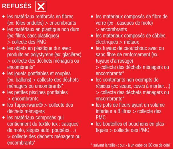 Liste des plastiques durs interdits